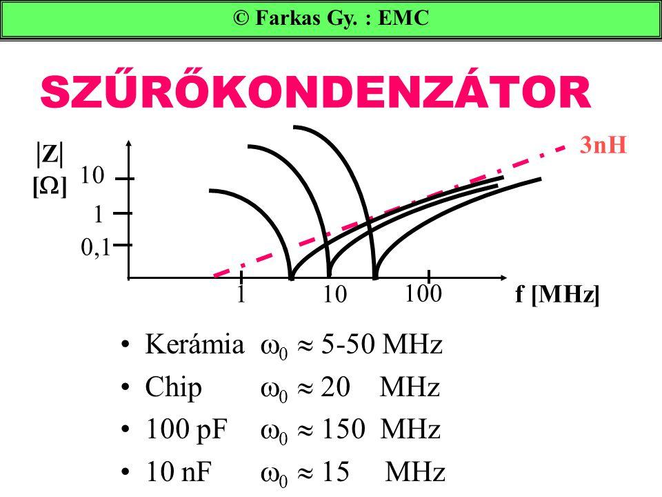 SZŰRŐKONDENZÁTOR |Z| [] Kerámia 0  5-50 MHz Chip 0  20 MHz